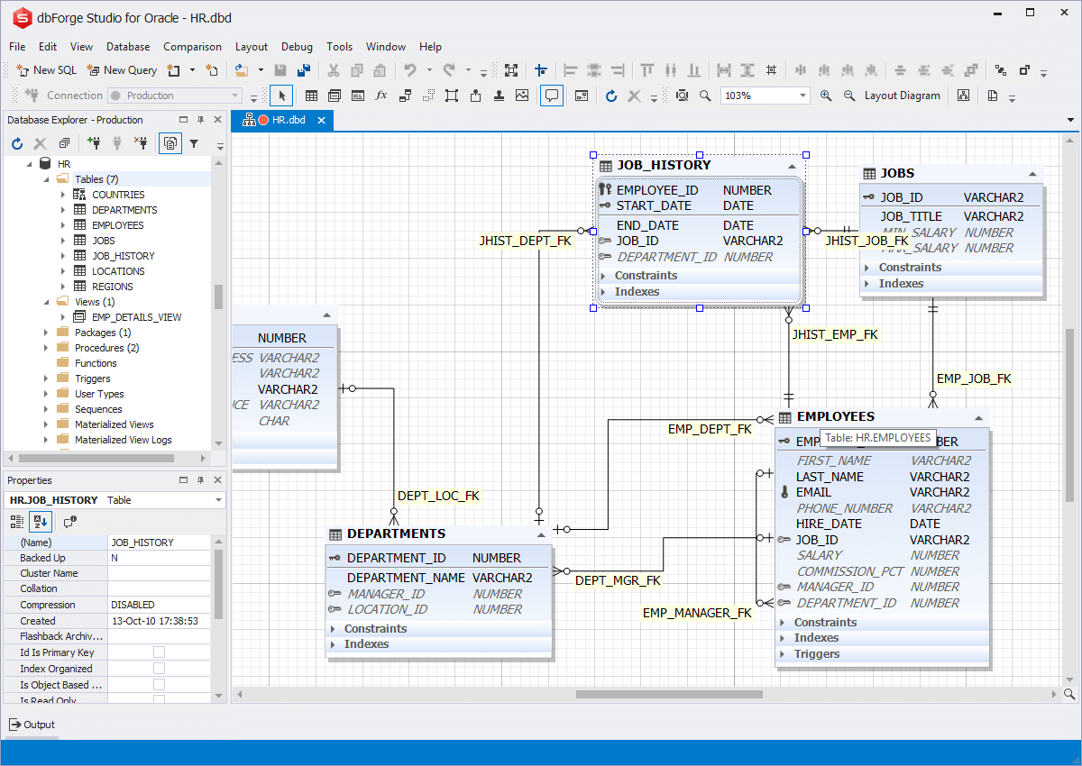 60 Database diagram / Reverse Engineering tools for Oracle - DBMS ToolsDBMS Tools