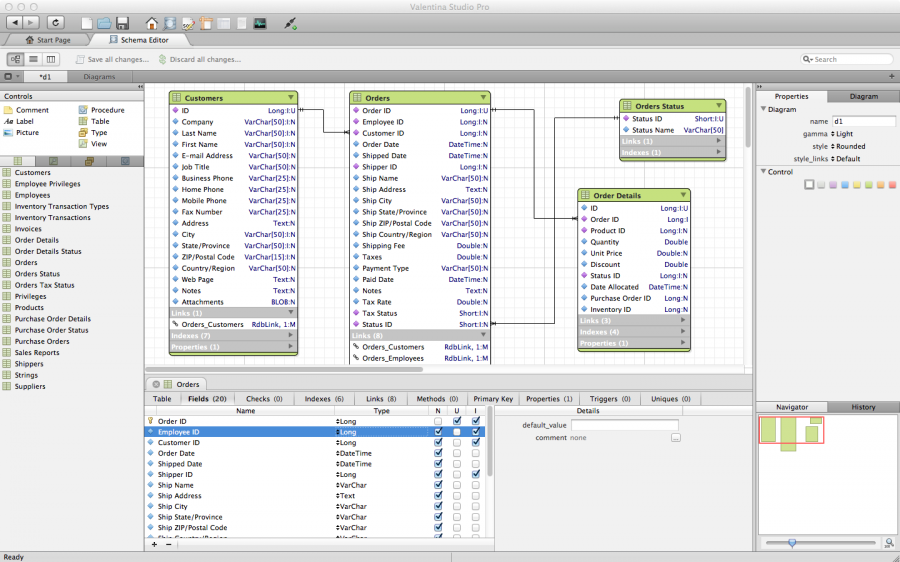 51 Database Design Tools For Postgresql Page 3 Dbms Tools
